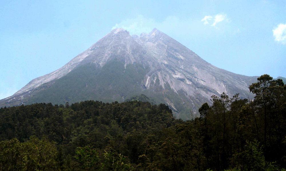 Days Java Active Volcanoes
